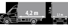 Transport Francja Polska, Polska Francja