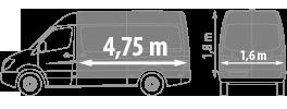 Transport ekspresowy Francja Polska, Polska Francja