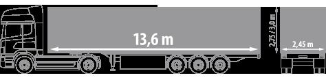 Transport całopojazdowy, dedykowany, naczepa mega Francja
